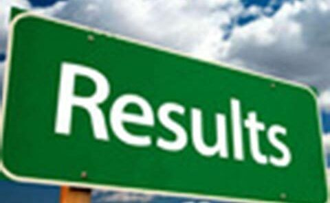 Girls outshine boys in class 11 results in Kashmir; overall pass percentage 76%