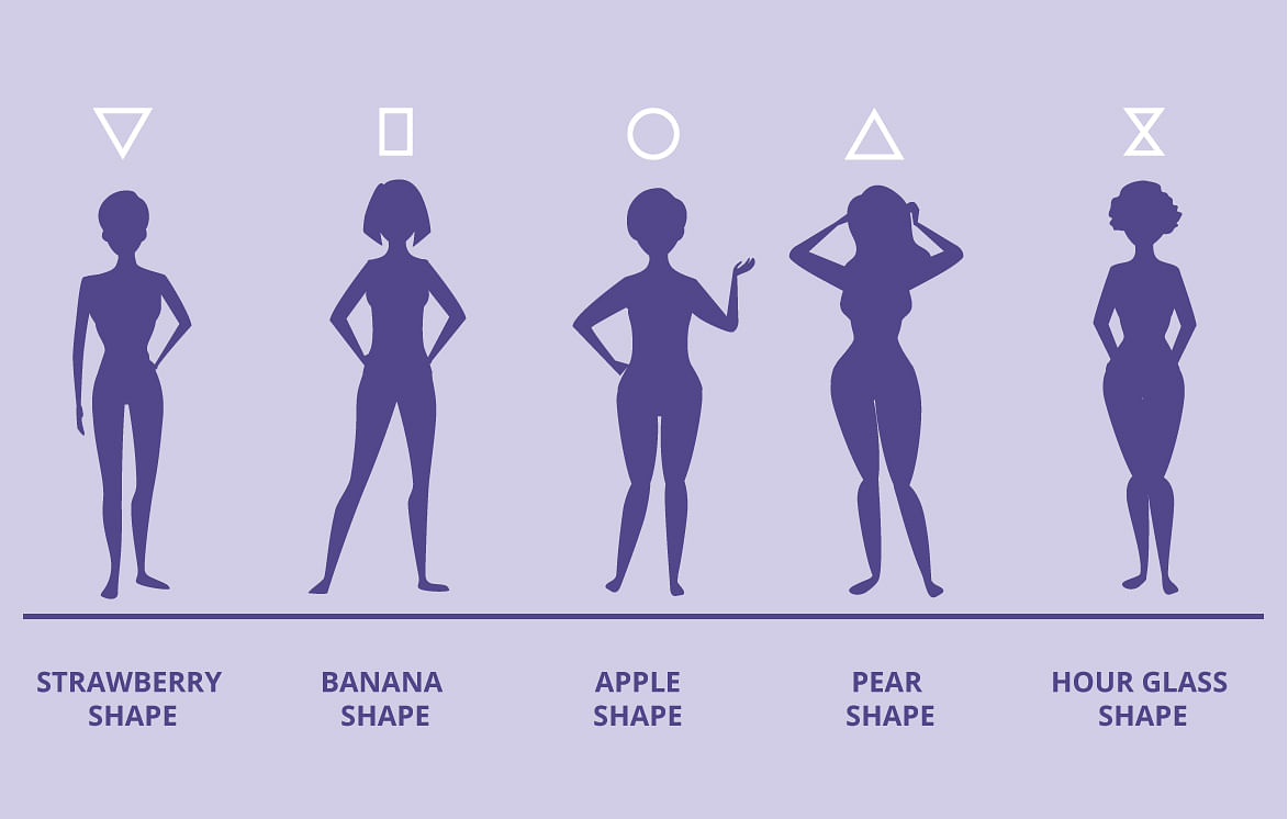 Learn The 5 Body Types And How To Dress