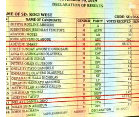 Smart Adeyemi Wins Kogi West Senatorial Election