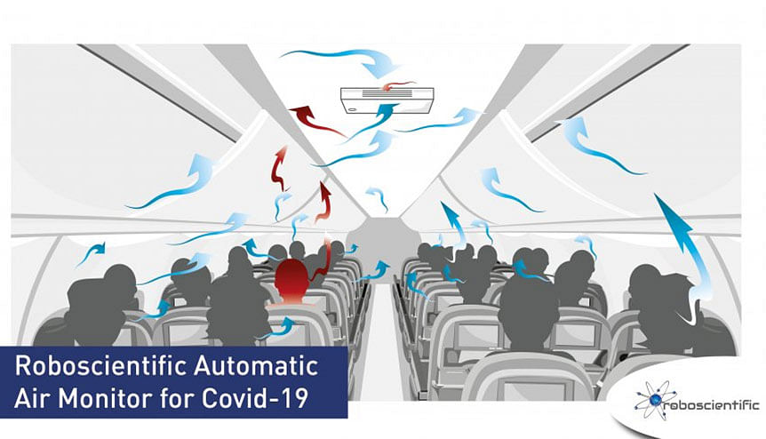 New 'Covid Alarms' could sniff out infections in crowded rooms
