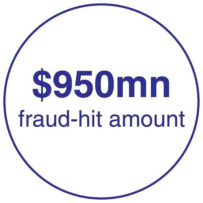 $950mn fraud-hit amount