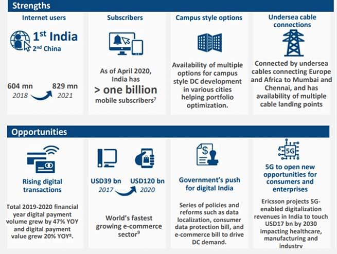 Courtesy: Co-location data centres in India: A realty-tech-infra play- Report, Colliers, India