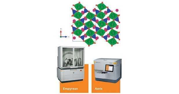 Solving structures from powder diffraction data