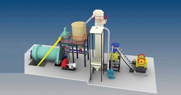 Clinker grinding technology in cement manufacturing