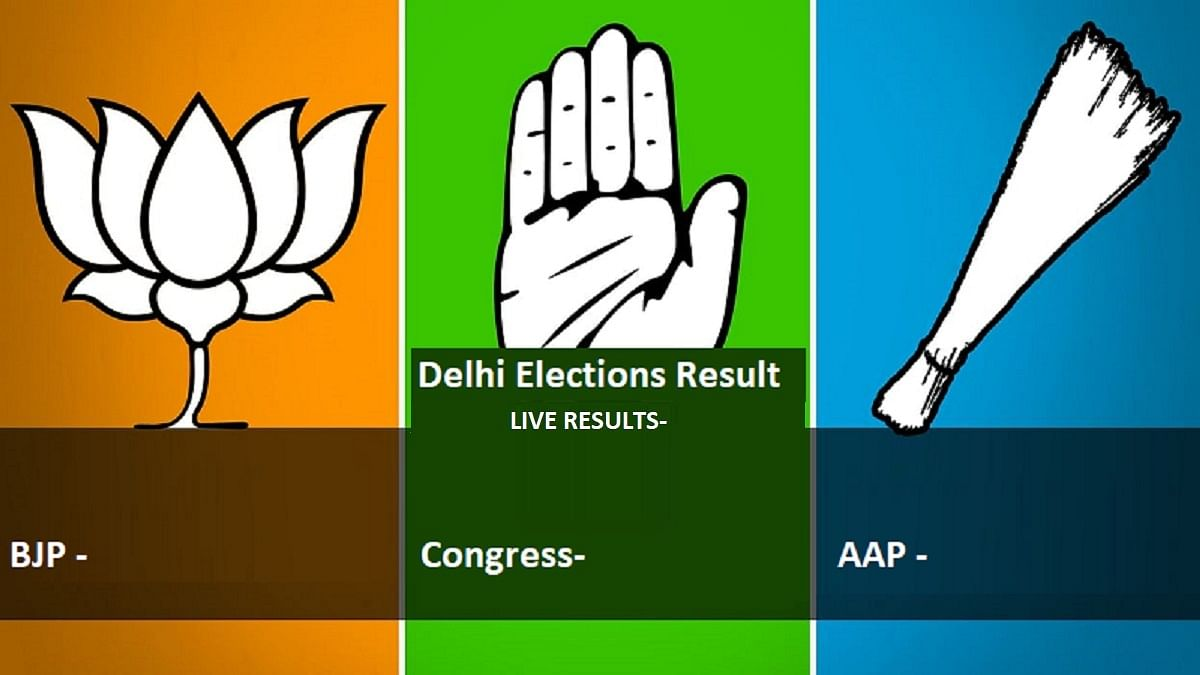 Delhi Election Results 2020