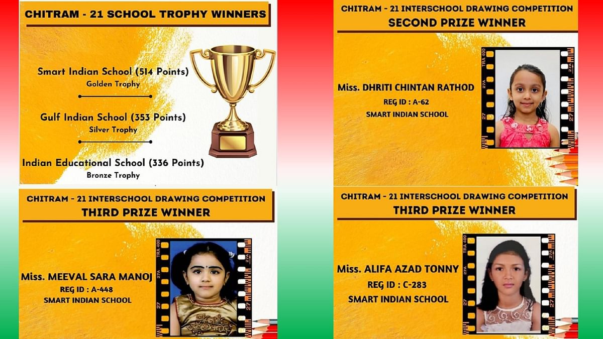 The Golden Trophy and many more accolades bagged by Bhavans SIS at Chitram-2021