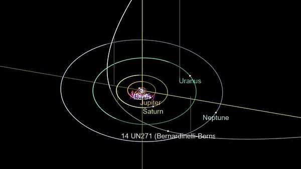 Don't panic, huge comet from Oort Cloud is hurtling across our solar system; once in 6 lakh year event