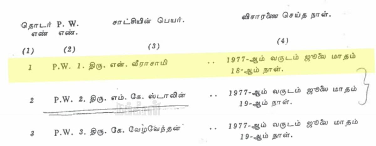 'மிசா' 1975 : ஒரு தலைவனை உருவாக்கிய 'எமர்ஜென்சி' சிறை !