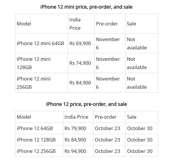 IPhone 12 சீரிஸ் நான்கு மாடல்களில் அறிமுகம் - இந்தியாவில் என்ன விலை தெரியுமா..?