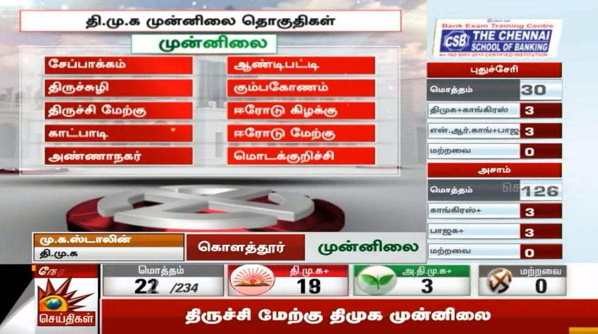 தபால் வாக்கு: தி.மு.க. கூட்டணி முன்னிலை வகிக்கும் தொகுதிகள் நிலவரம்! #TNElections2021