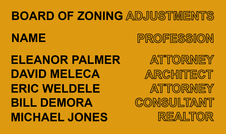 The members of the Board of Zoning Adjustments, listed above, are appointed by the mayor and serve three year terms. This is probably the only place online you'll see their names listed because BZA does not put them on their website or in the meeting minutes.