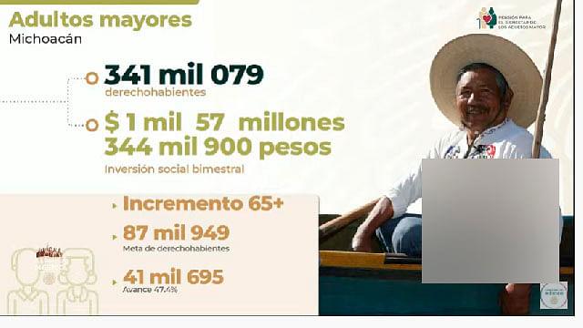 Michoacán: avanza 47% afiliación de adultos mayores con pensión Bienestar