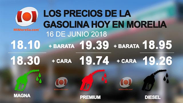 Estos son los precios de la gasolina para hoy en Morelia