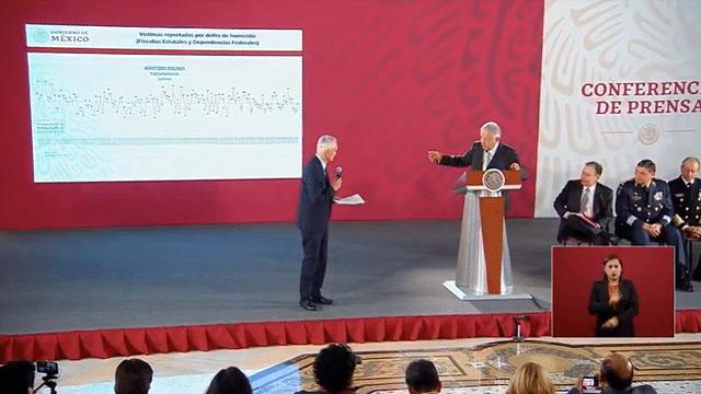 Jorge Ramos cuestiona a AMLO sobre cifras de seguridad
