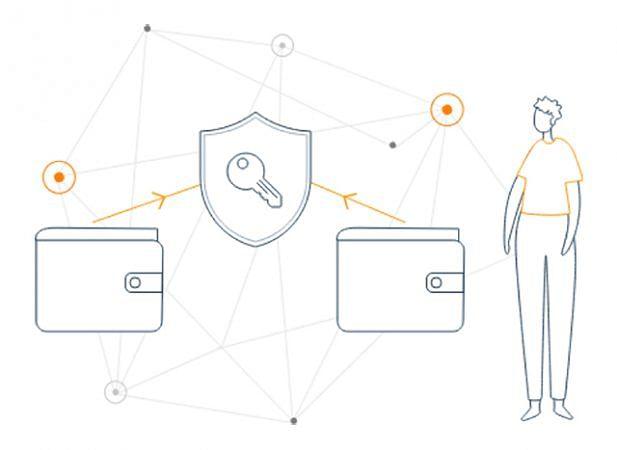 Las criptomonedas basan su función en el blockchain, cadena de bloques, lo que asegura la transparencia y segurida de todas las operaciones. (Foto: Bitcoin.org)