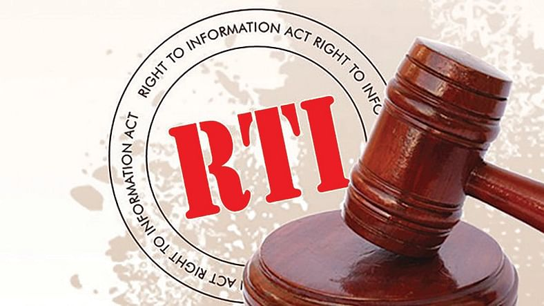 How is the Modi govt botching up the RTI Act?