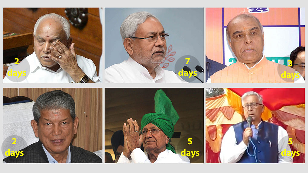 BS Yeddyurappa joins Hall of Fame of shortest tenure Chief Ministers
