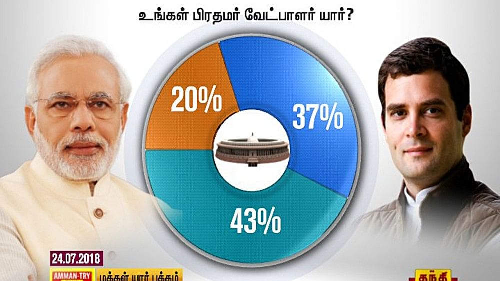 Thanthi TV survey suggests DMK-Congress will sweep Tamil Nadu in Lok Sabha election