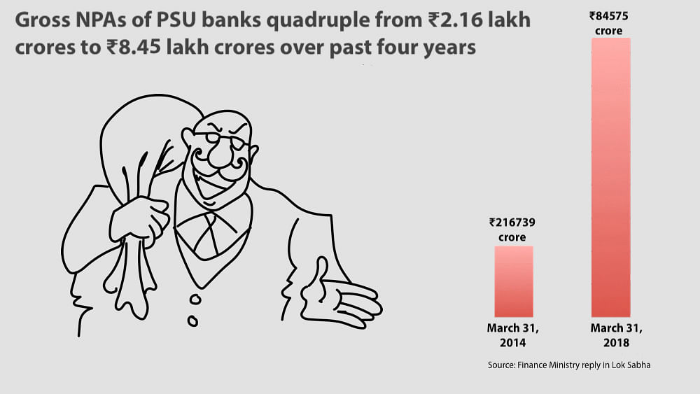 Gross NPAs of PSU banks quadruple in last 4 years to ₹8.45 lakh crore