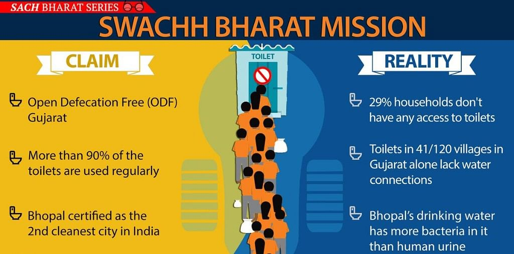 Source: CAG report