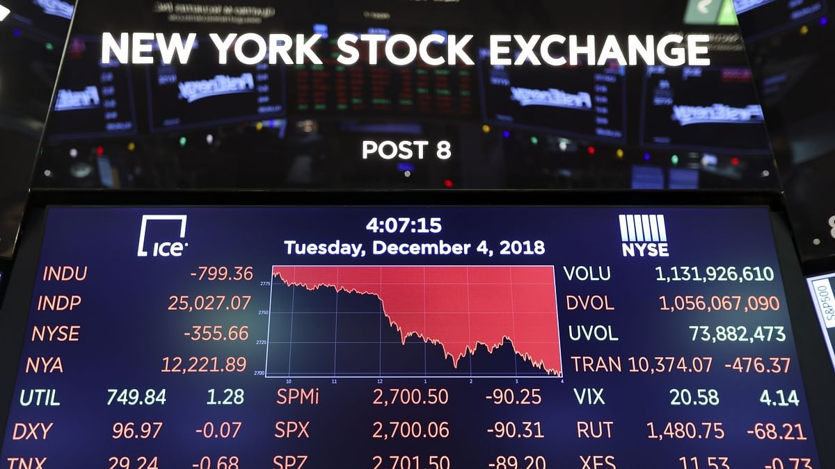 Wall Street collapses, S&P 500 ends at lowest since April