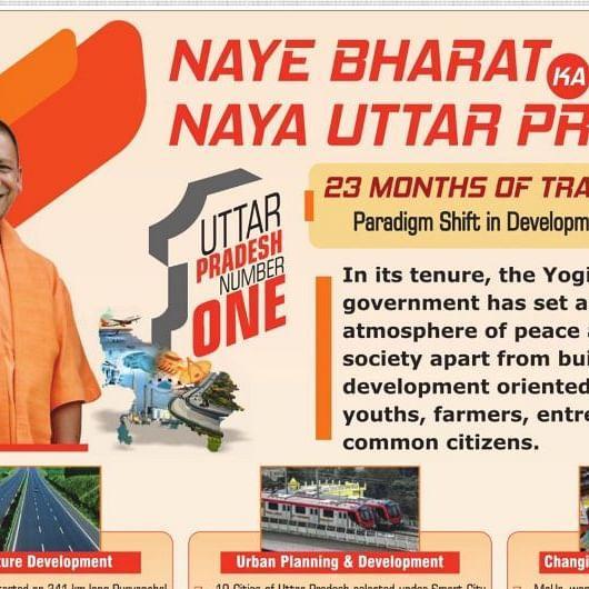 WATCH   The changing face of Uttar Pradesh