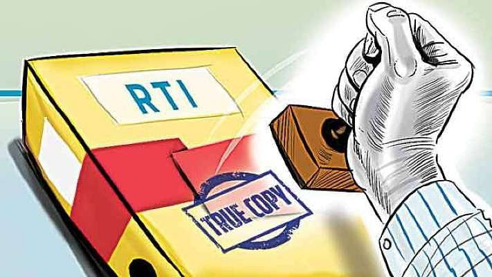 Two RTI activists in Gurugram receive life threats