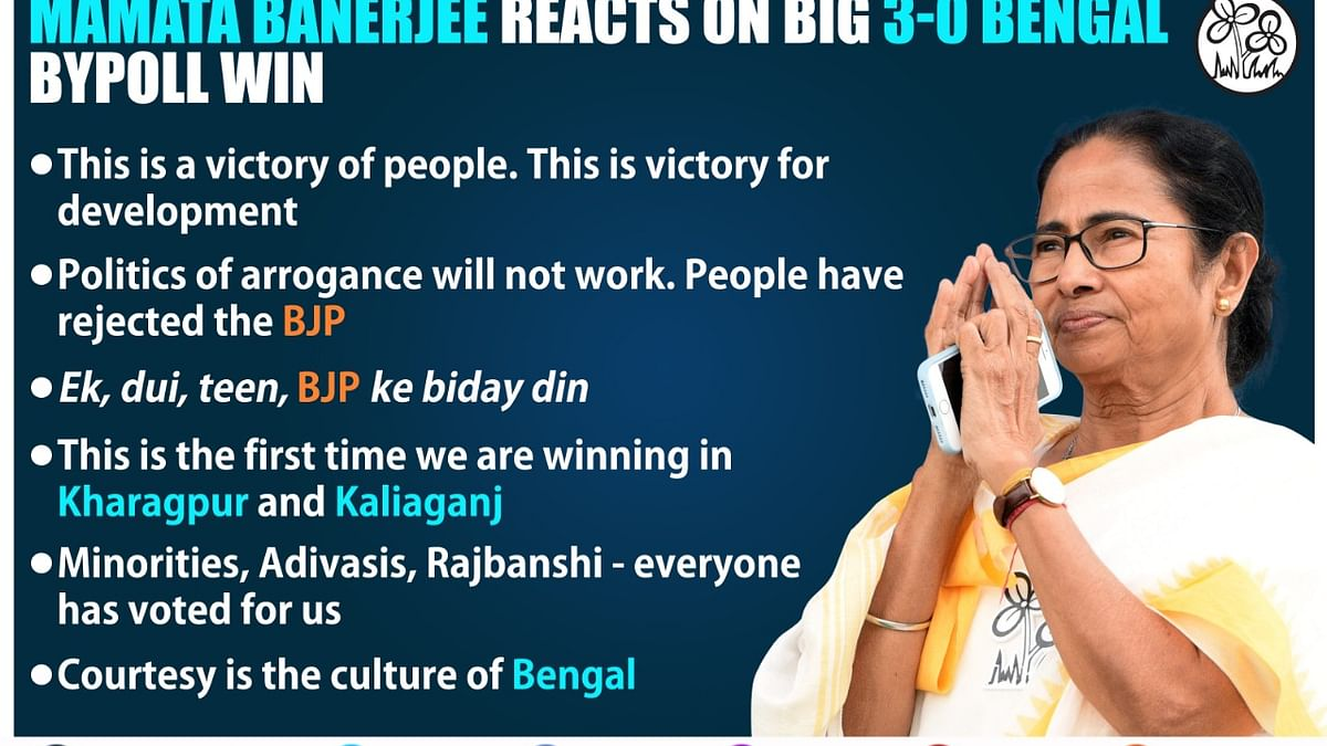'Ek, dui, teen, BJP ke biday din,' says Mamata as TMC sweeps West Bengal bypolls, claims all 3 assembly seats
