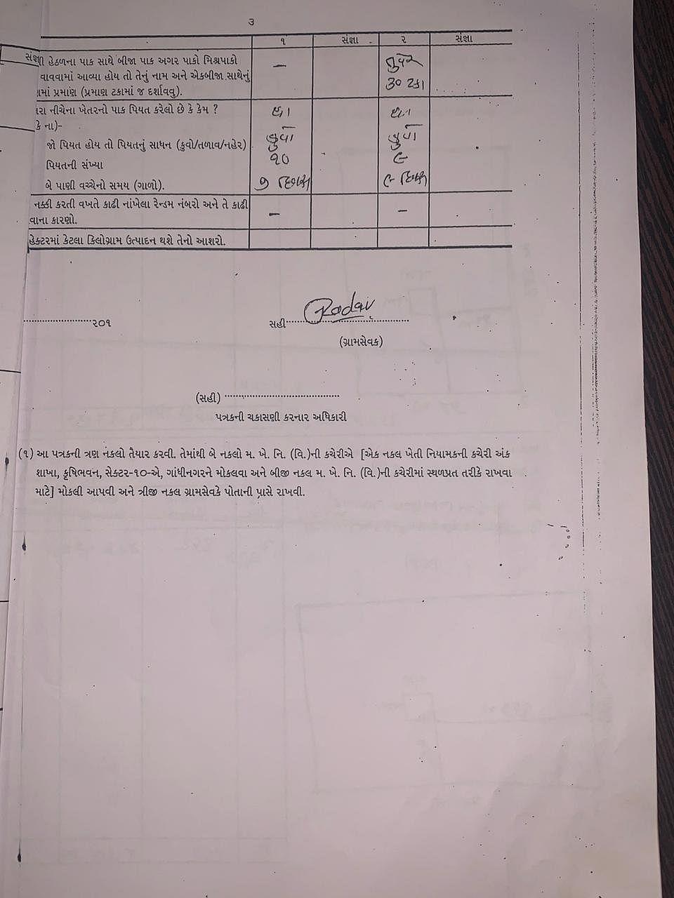 Pradhan Mantri Fasal Bima Yojana scam in Gujarat bigger than Rafale, alleges Congress