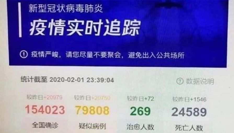 Data leaked: Tencent lists 25,000 deaths in China, 1.54 lakh infections from coronavirus