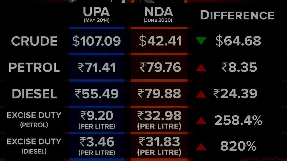Oil companies being fattened before slaughter? Twitter mocks high GDP (Gas, Diesel and Petrol)