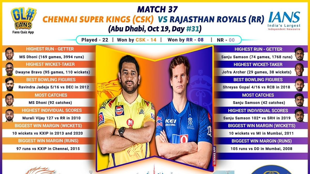 IPL 2020: Struggling CSK, RR face off in must-win game