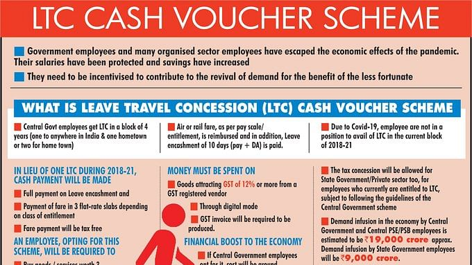 Govt LTC scheme: Employees may have to spend over Rs 1 lakh for reimbursment
