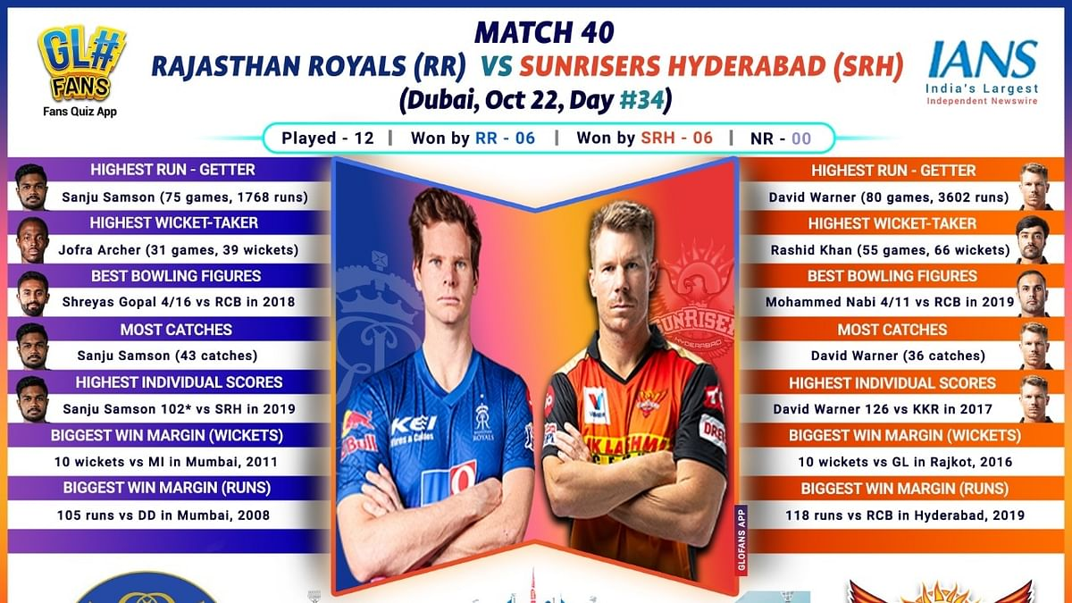 IPL 2020: SRH to face RR in a do-or-die battle
