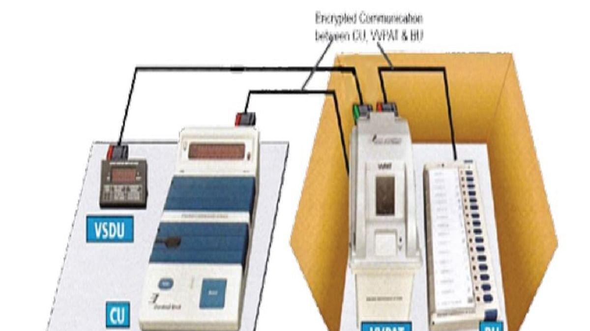 The schematic of ECI's EVM (original diagram from ECI's EVM & VVPAT manual)