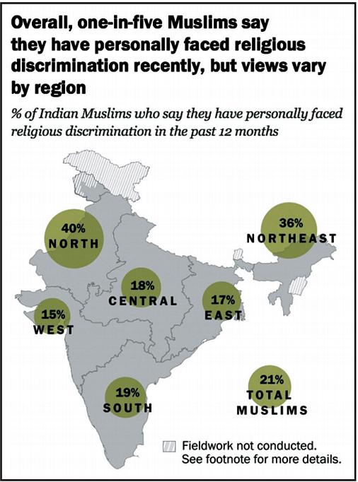 Religion & Caste in India: Democracy, Karma and Hindus' favourite gods