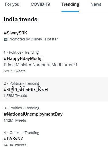 Twitterati celebrate PM Modi's birthday as National Unemployment Day