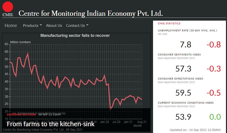 India's economy in trouble: Middle class stare at job losses