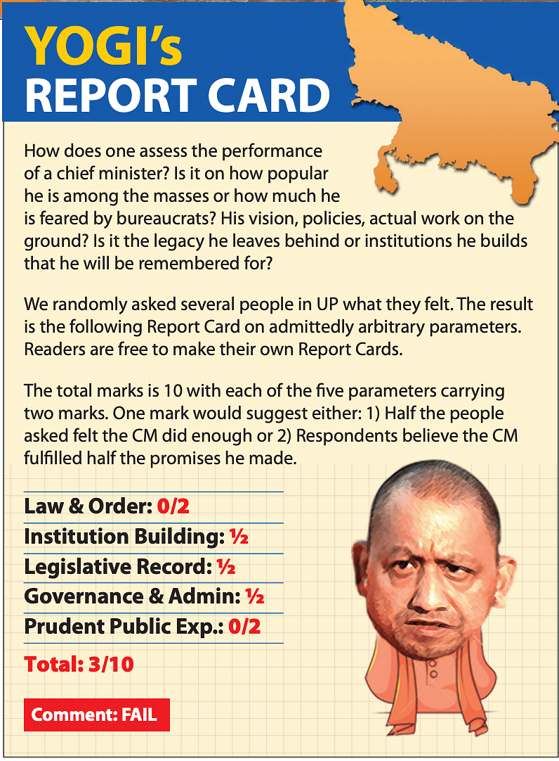 Ground shifting in Uttar Pradesh as people start questioning Maharaj's record in office
