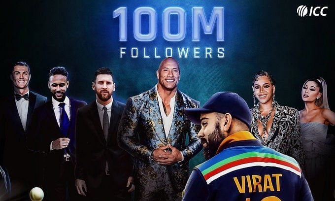 Virat Kohli is first cricketer and first Asian celebrity to join the 100 million club