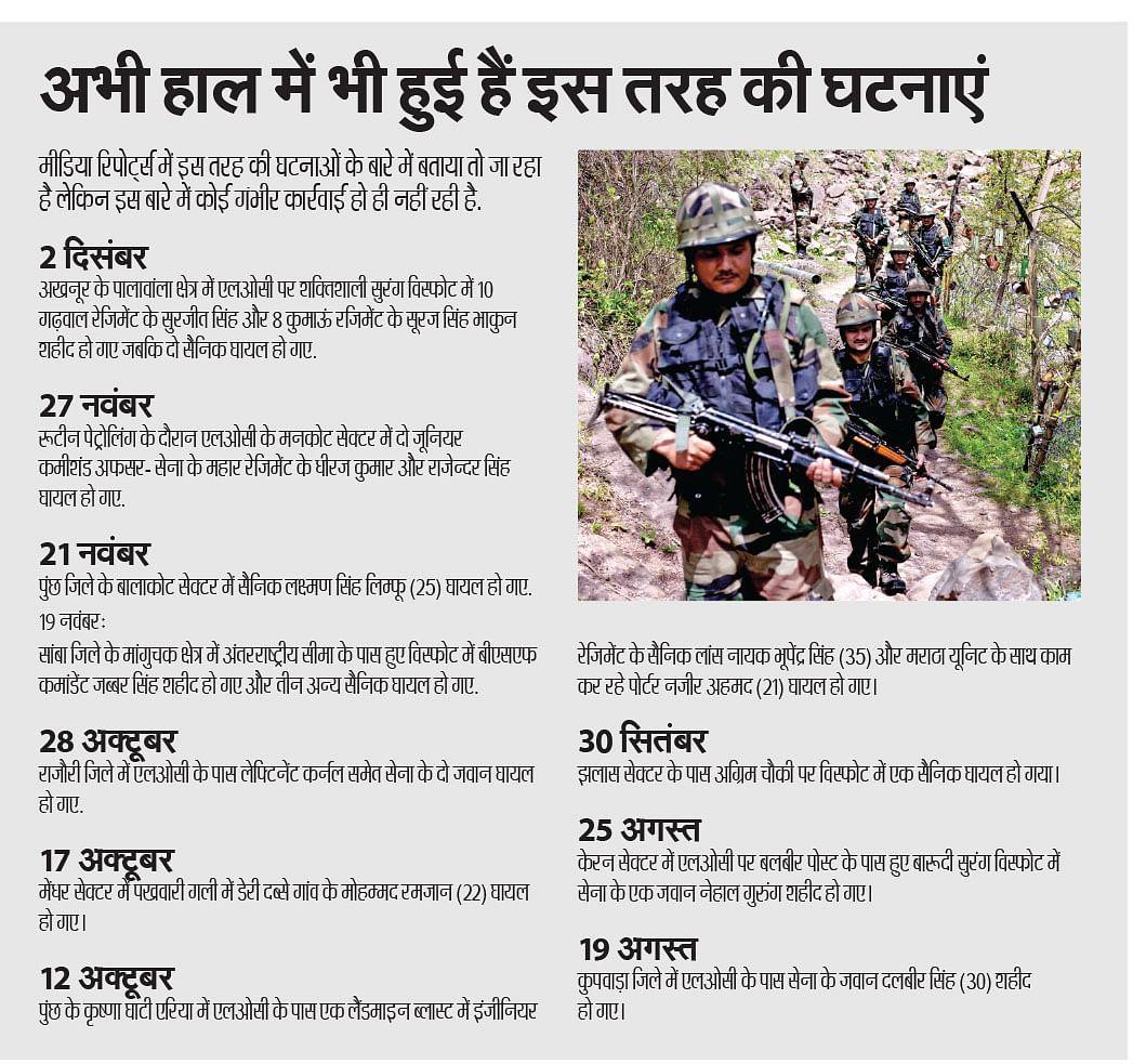 जम्मू-कश्मीर: घुसपैठ रोकने के लिए बिछाई गईं बारूदी सुरंगों से मारे जा रहे अपने ही सैनिक और नागरिक
