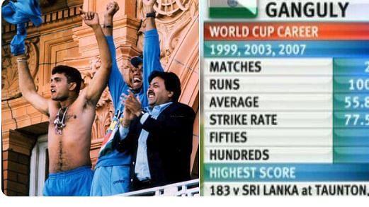 जन्मदिन विशेष: 47 साल के हुए क्रिकेट के 'दादा',  जानें गांगुली के रिकॉर्ड के बारे में
