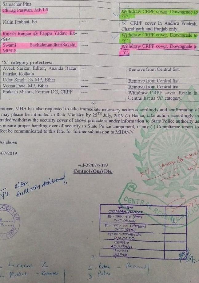 लालू यादव, राजीव प्रताप रूडी और चिराग पासवान की सुरक्षा में मोदी सरकार ने की कटौती,  मचा घमासान