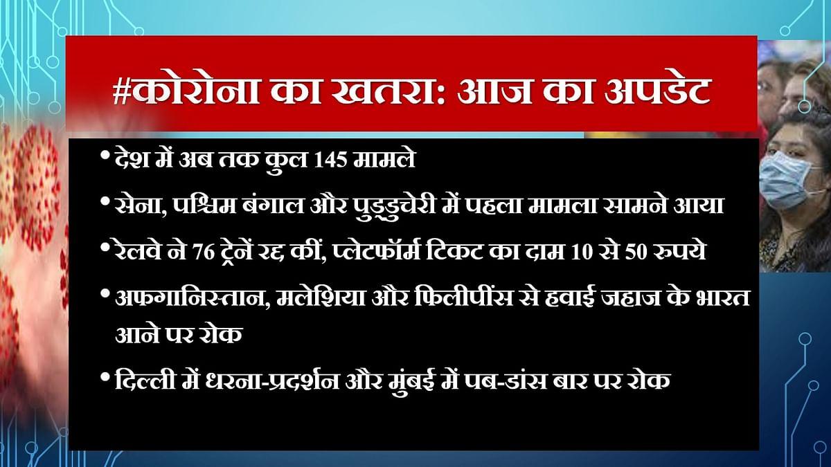 बड़ी खबर LIVE: भारतीय सेना में कोरोना का पहला मामला सामने आया, एक जवान संक्रमित पाया गया