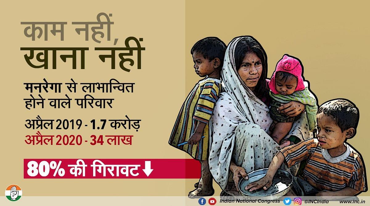 मजदूर दिवस पर कांग्रेस का मोदी सरकार पर हमला, कहा- बीजेपी राज में नहीं सुनी जाती #मजदूर_की_बात