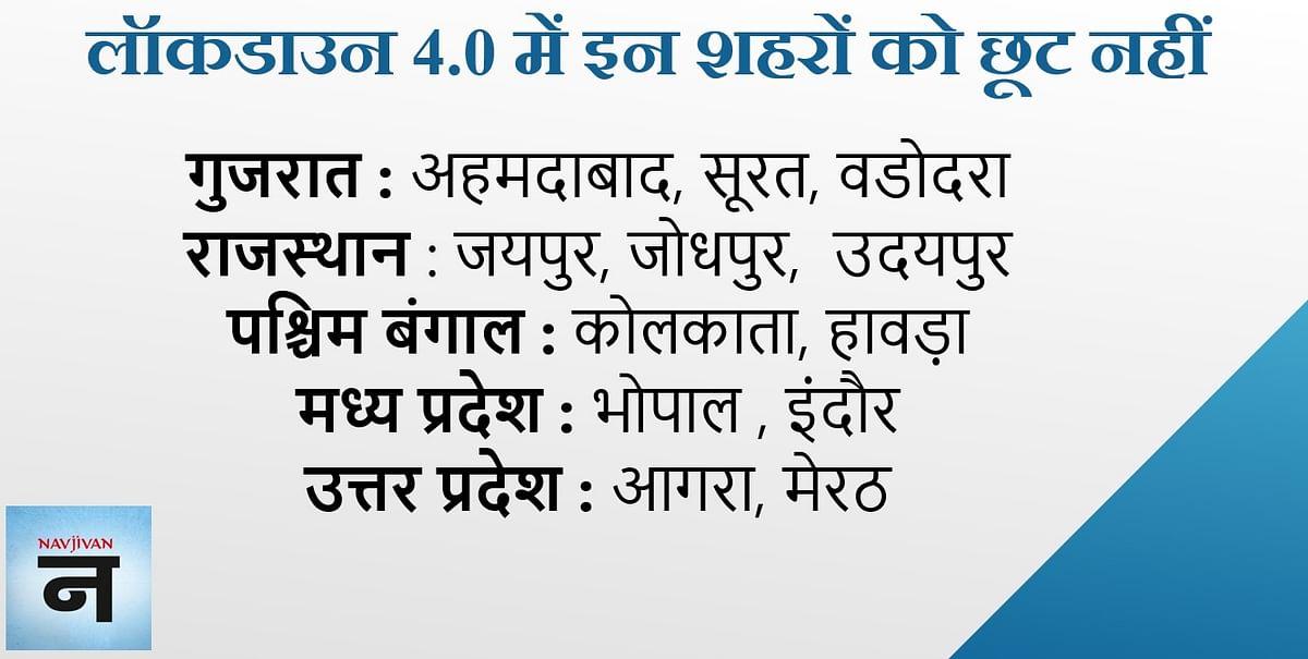 लॉकडाउन 4.0 की गाइडलाइंस आज होंगी जारी, दिल्ली-मुंबई-अहमदाबाद-कोलकाता समेत इन 30 शहरों को नहीं मिलेगी कोई छूट