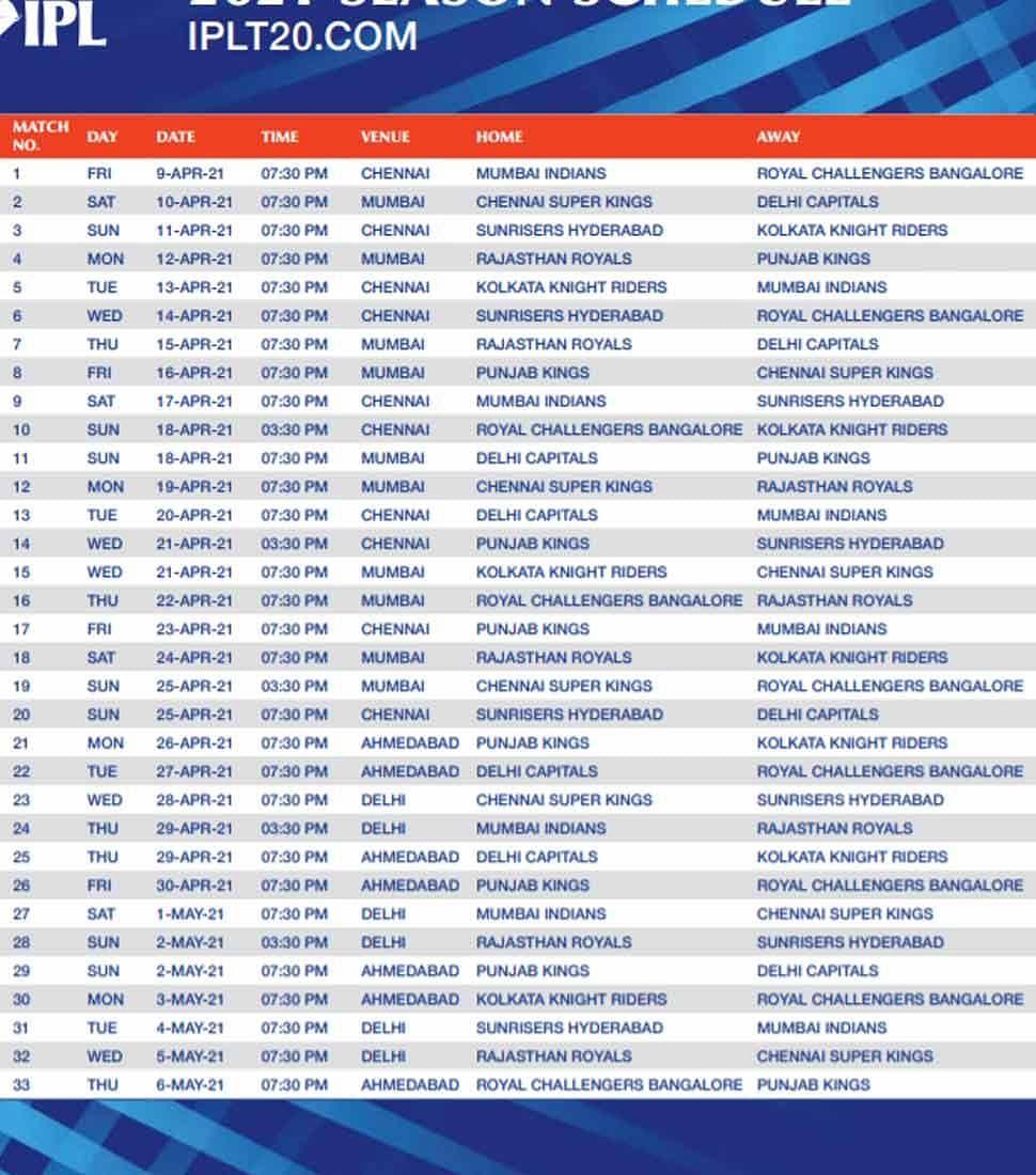 IPL 2021: 9 अप्रैल को चेन्नई में पहला मुकाबला, 30 मई को फाइनल, जानें टाइमिंग और पूरा शेड्यूल