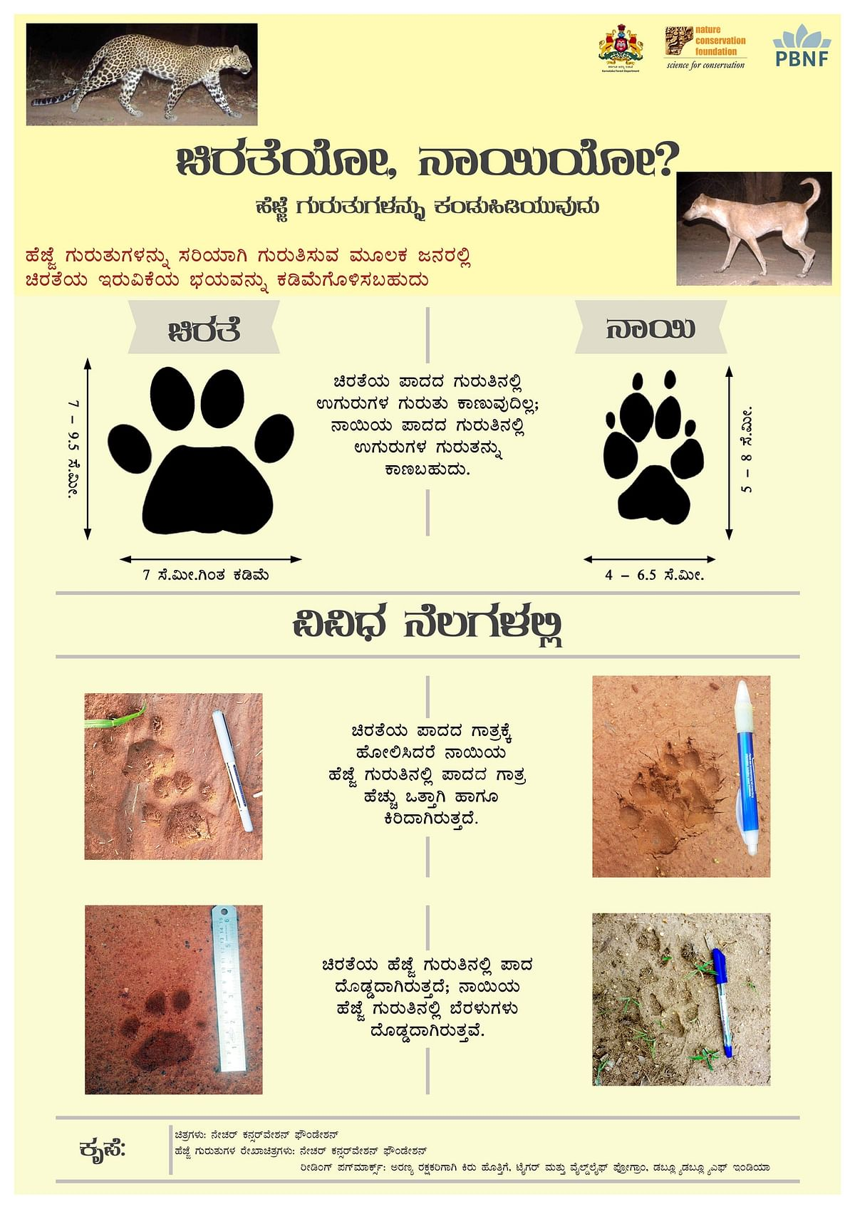 Poster depicting dog and leopard pugmarks designed to help reduce anxiety and tensions- Kannada version