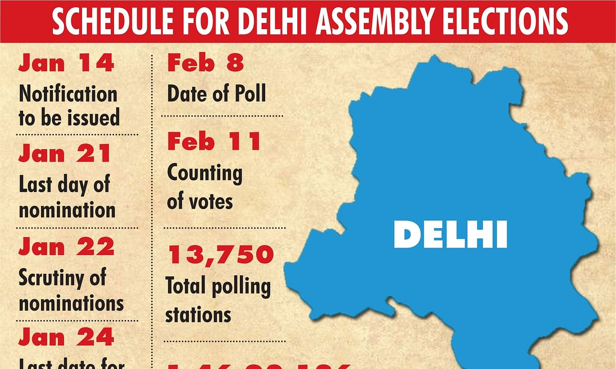 Delhi goes to polls on February 8, counting on February 11