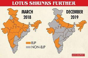 Is shrinking Lotus eclipsing BJP's dream of 'Congress-mukt Bharat'?